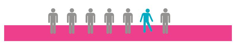 Factsheet Gedragstherapie ADHD